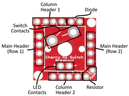 Cherry MX Switch Breakout Board Pin Out