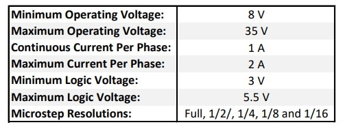 Stepper Motor Driver Carrier Specification Table