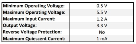 3.3V Step-Up Voltage Regulator U1V11F3 Specifications Table