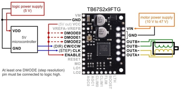 TB67S2x9FTG using the driver