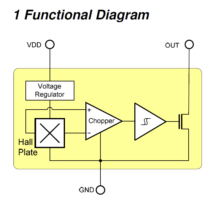 Hall-Effect Sensor - US1881 (Latching) Functional Diagram