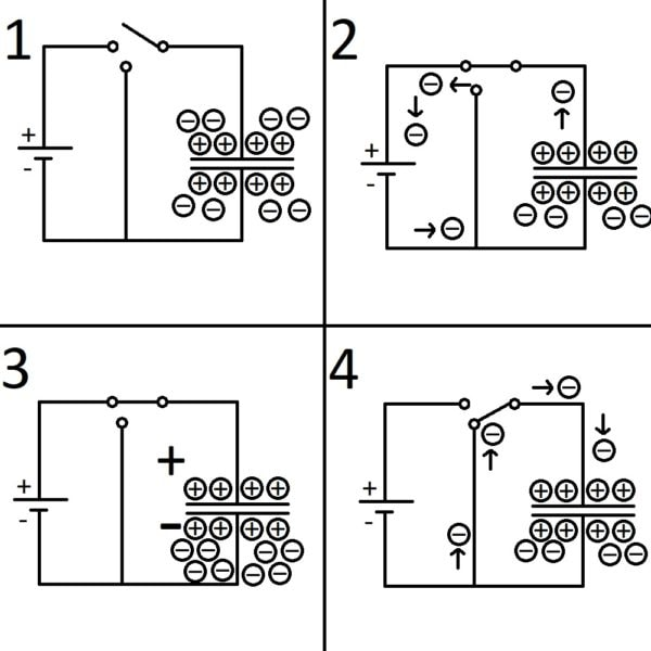 capacitor graph explained
