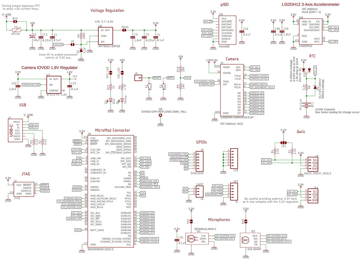 SparkFun MicroMod Machine Learning Carrier Board Schematic
