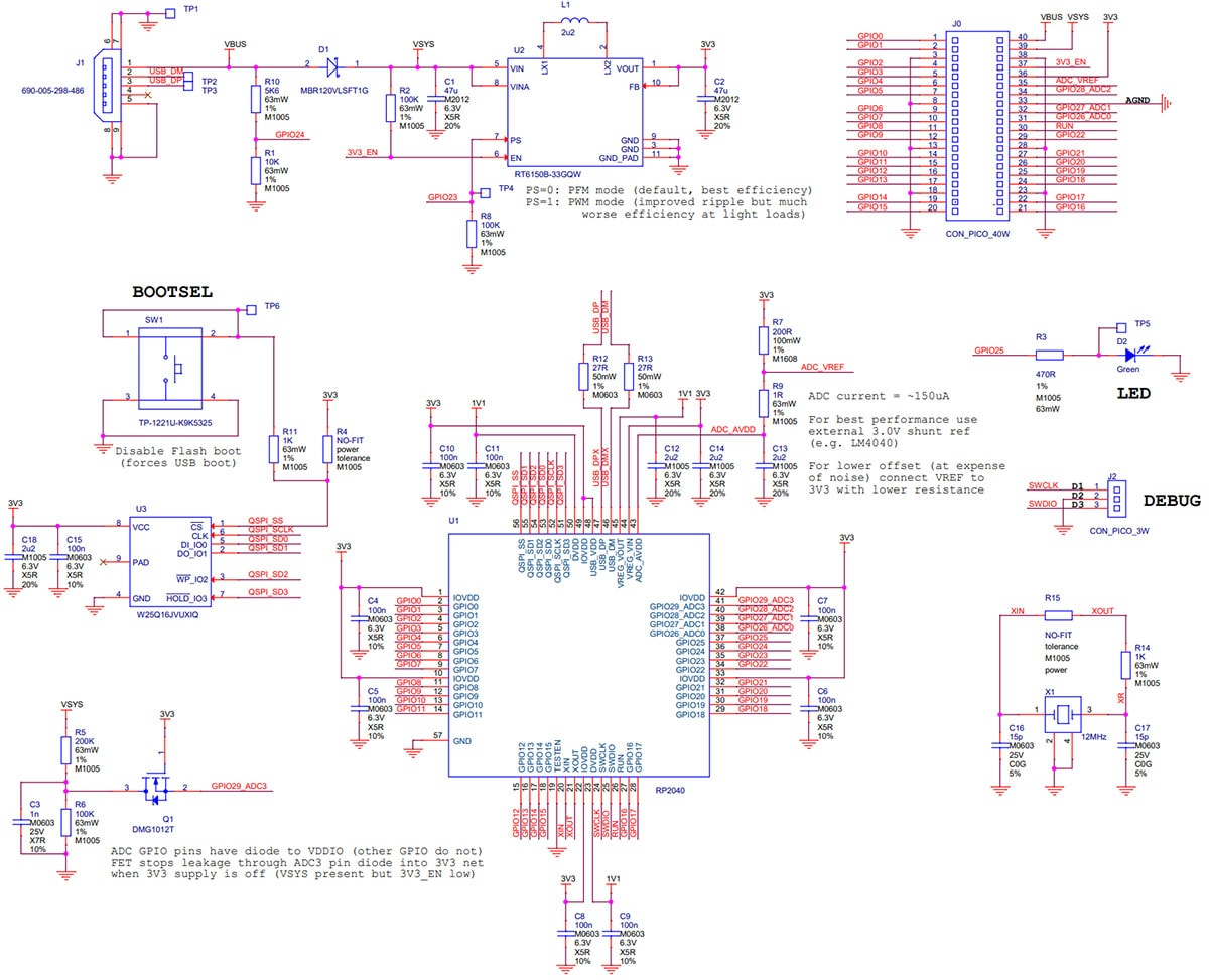 Raspberry Pi Pico - Schematic Drawing