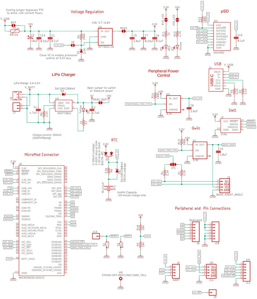 MicroMod Datalogging CarrierBoard Schematic