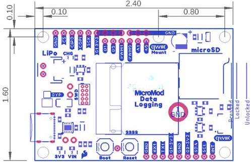 MicroMod Data Logging Carrier Board Dimensions